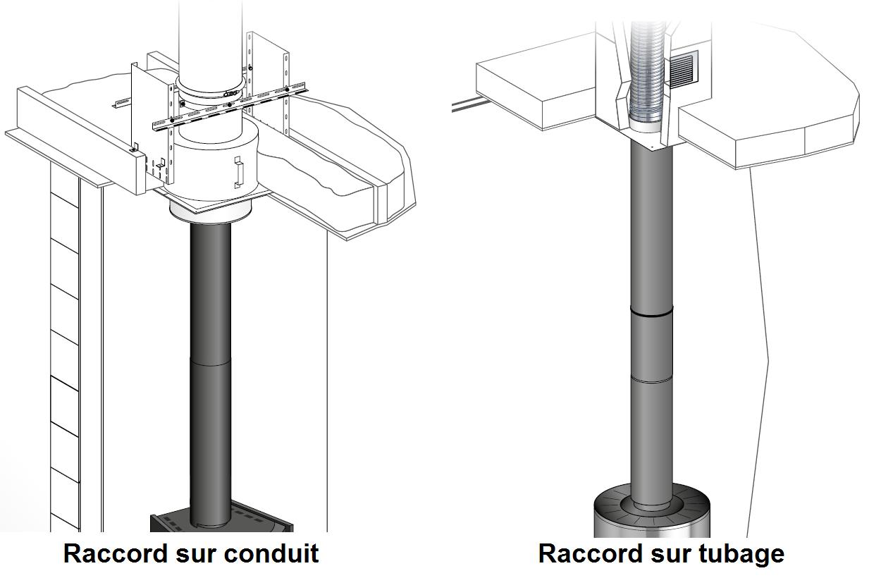 Cache Pour Conduit De Cheminée cache conduit et finition plafond - cheminée tuyau