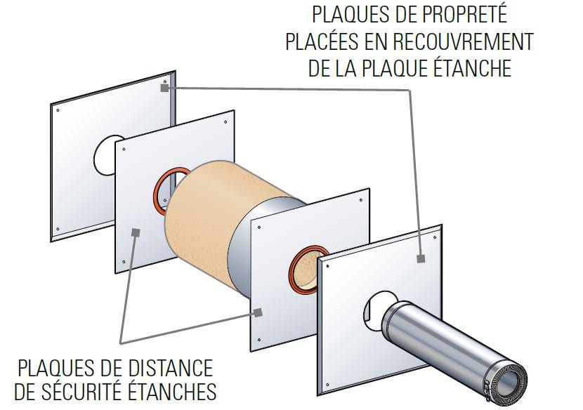 Réglementation RT 2012