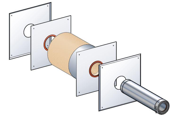 Système Poujoulat RT 2012