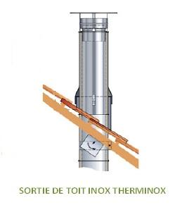 Sortie de toit Therminox